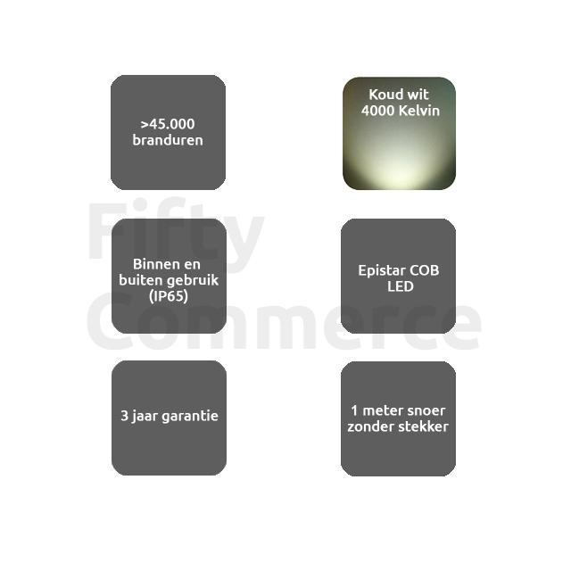 Led bouwlamp 70 Watt koud wit zwarte behuizing