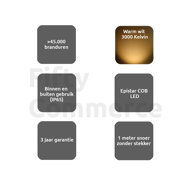Led bouwlamp 10 Watt warm wit